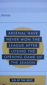 Today's performance doesn't suggest this little snippet from the matchday programme is likely to change.